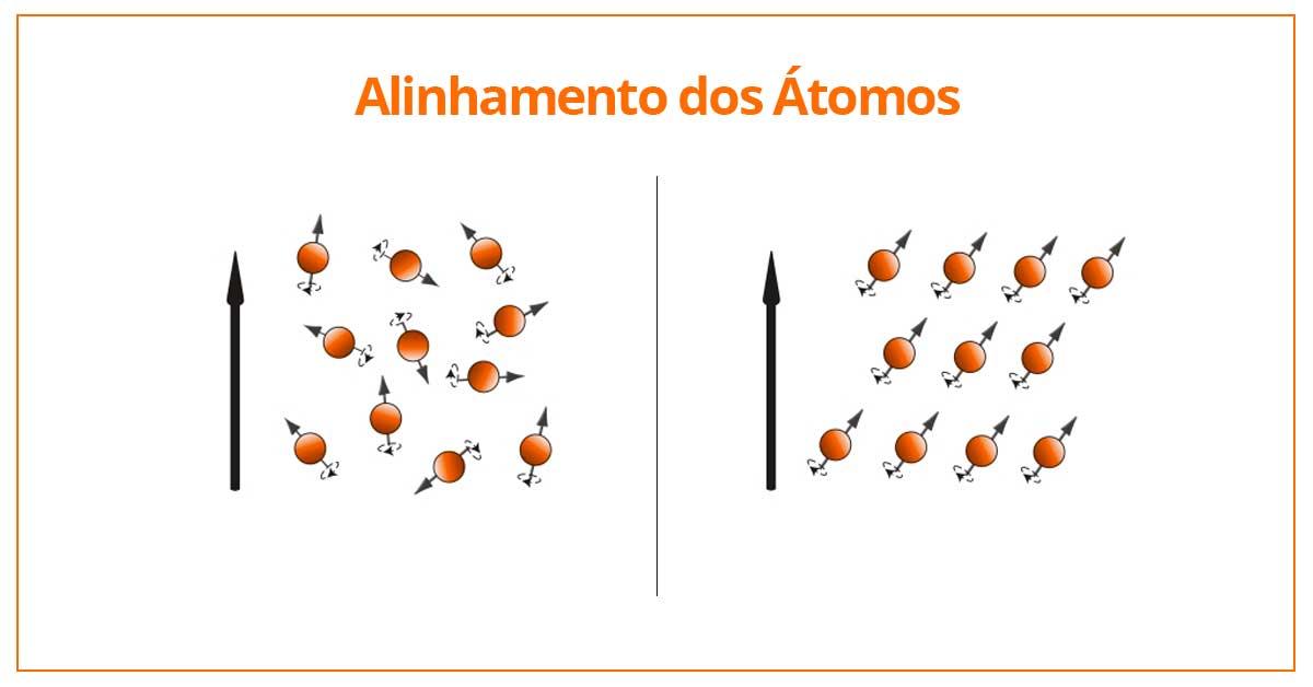 alinhamento dos átomos por ressonância magnética