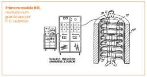 lauterbur desenho ressonância magnética